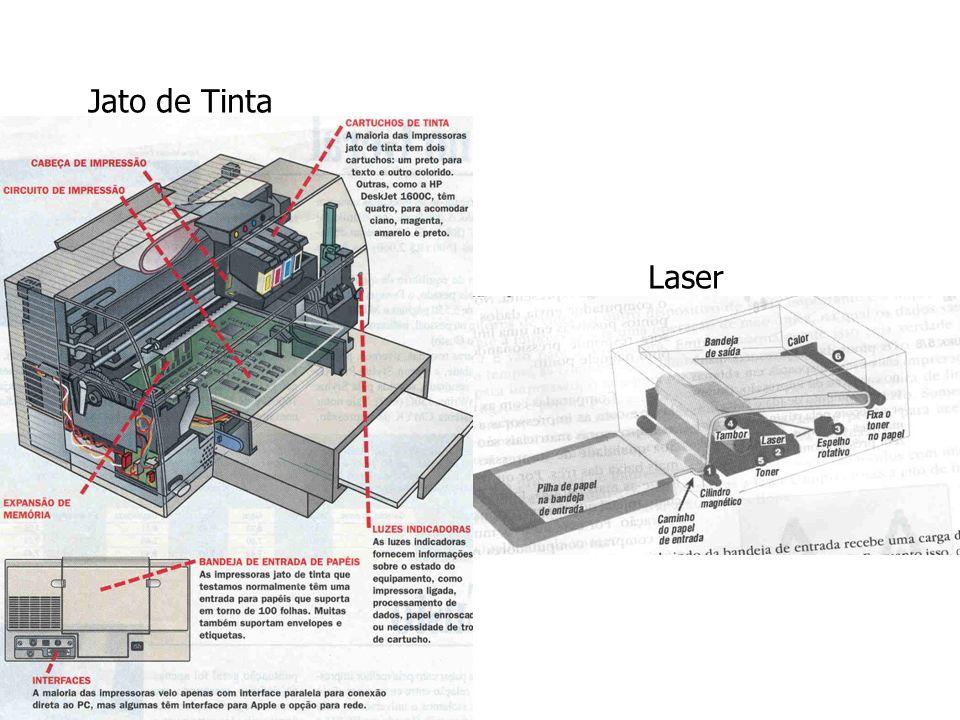 Jato de Tinta Laser