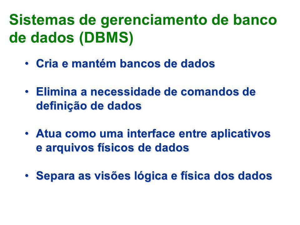 Sistemas de gerenciamento de banco de dados (DBMS)