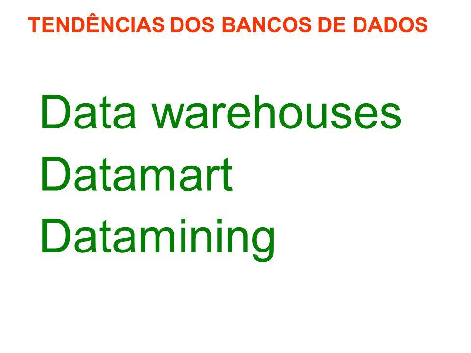 TENDÊNCIAS DOS BANCOS DE DADOS