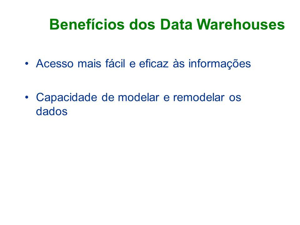 Benefícios dos Data Warehouses