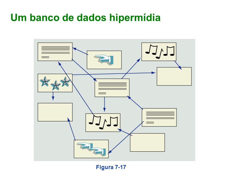 Um banco de dados hipermídia
