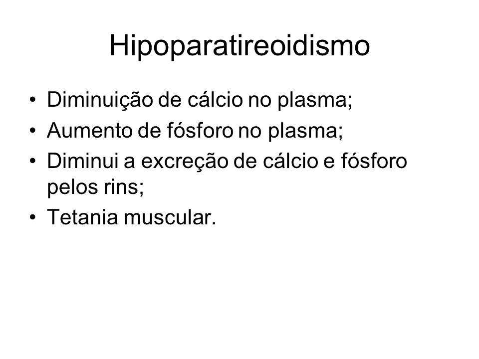Hipoparatireoidismo Diminuição de cálcio no plasma;