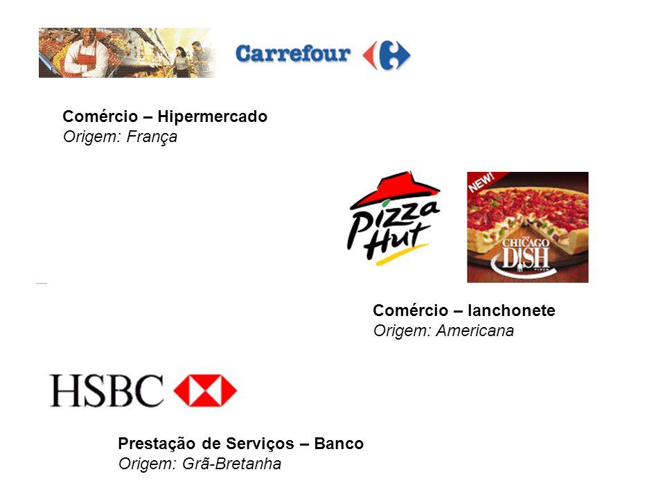 Comércio – Hipermercado Origem: França Comércio – lanchonete