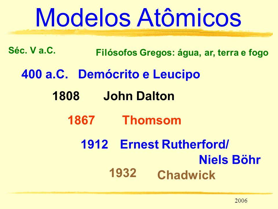 Modelos Atômicos 400 a.C. Demócrito e Leucipo 1808 John Dalton 1867