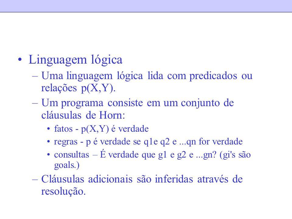 Linguagem lógica Uma linguagem lógica lida com predicados ou relações p(X,Y). Um programa consiste em um conjunto de cláusulas de Horn: