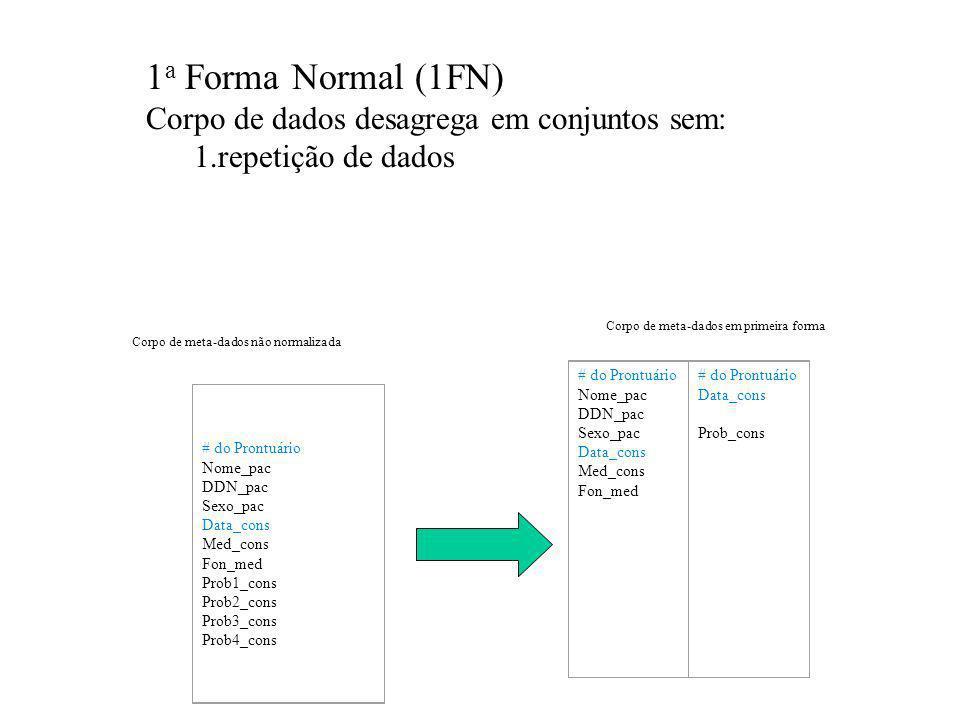 1a Forma Normal (1FN) Corpo de dados desagrega em conjuntos sem: