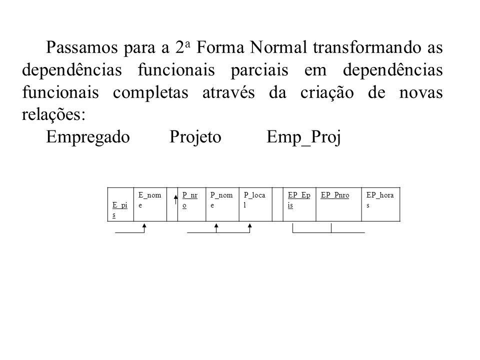 Empregado Projeto Emp_Proj
