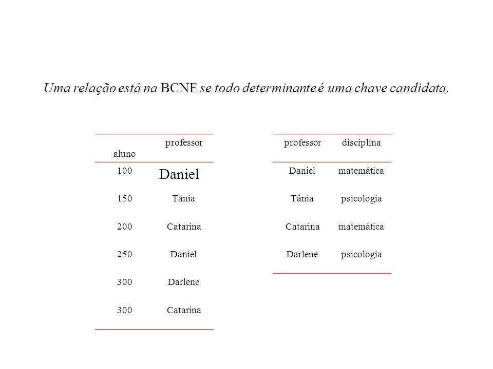 Uma relação está na BCNF se todo determinante é uma chave candidata.