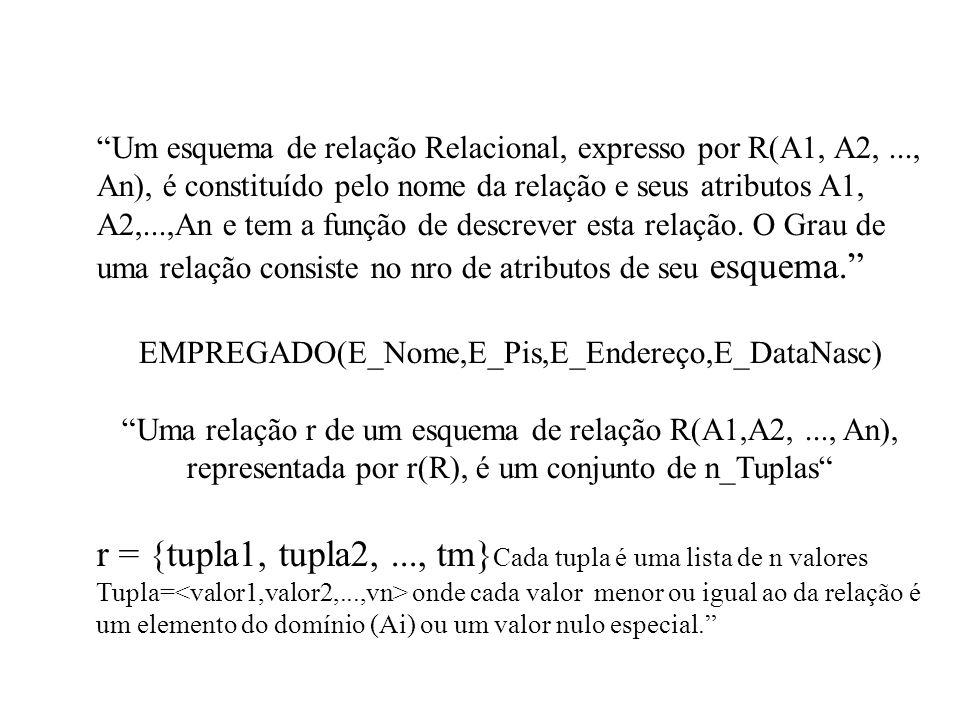 EMPREGADO(E_Nome,E_Pis,E_Endereço,E_DataNasc)