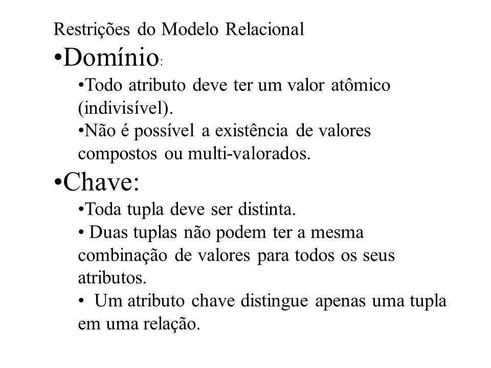 Domínio: Chave: Restrições do Modelo Relacional