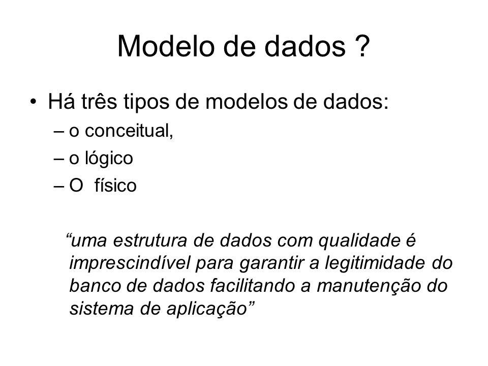 Modelo de dados Há três tipos de modelos de dados: o conceitual,