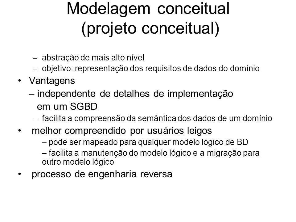 Modelagem conceitual (projeto conceitual)