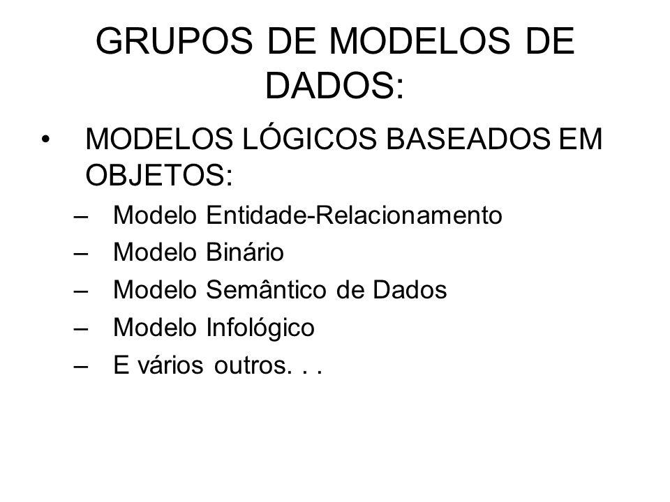 GRUPOS DE MODELOS DE DADOS: