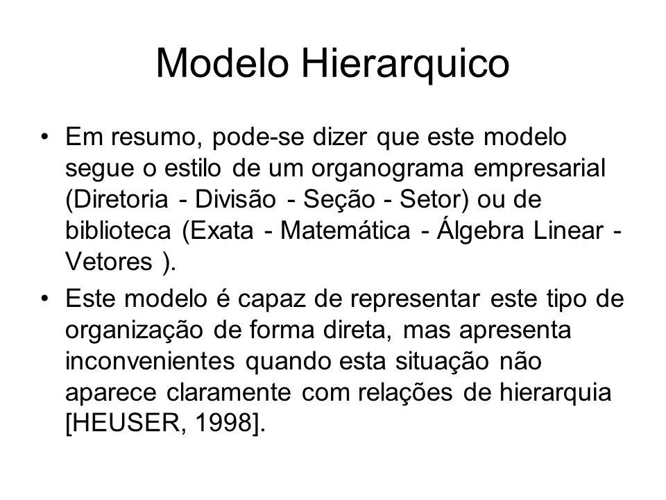 Modelo Hierarquico