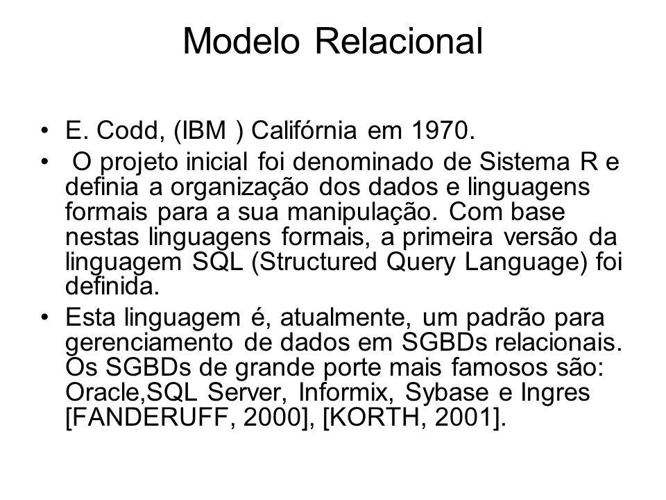 Modelo Relacional E. Codd, (IBM ) Califórnia em 1970.