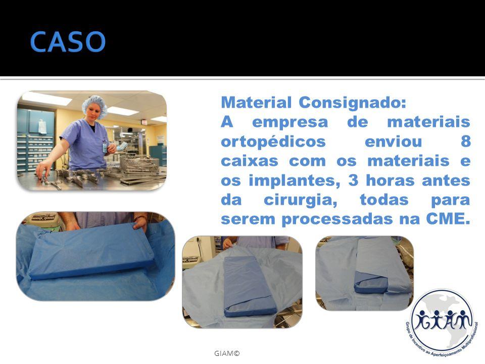 CASO Material Consignado: