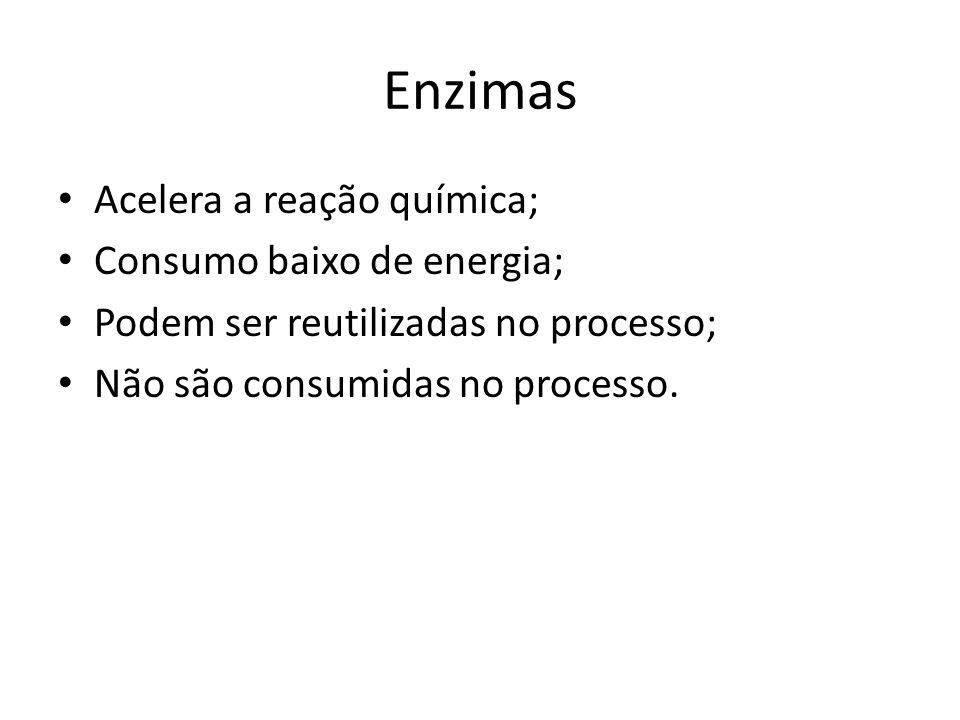 Enzimas Acelera a reação química; Consumo baixo de energia;