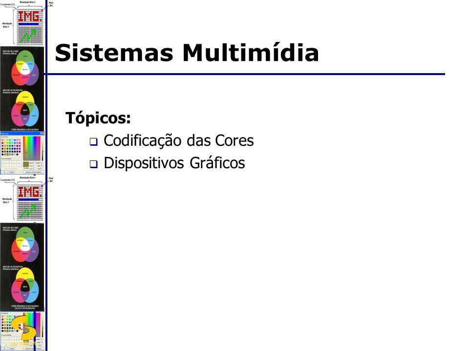 Sistemas Multimídia Tópicos: Codificação das Cores
