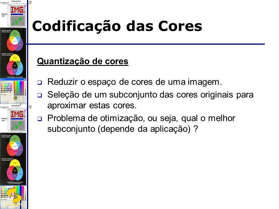 Codificação das Cores Quantização de cores