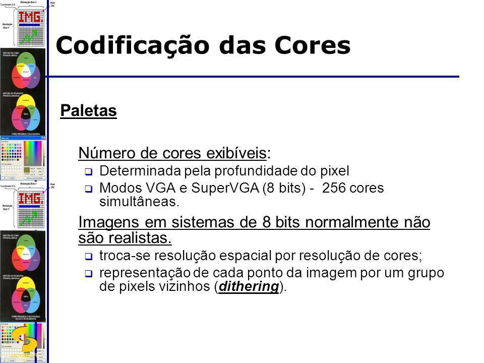 Codificação das Cores Paletas Número de cores exibíveis:
