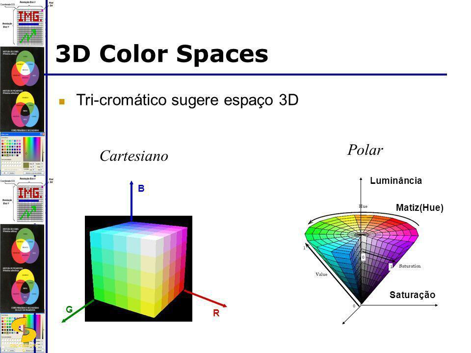 3D Color Spaces Tri-cromático sugere espaço 3D Polar Cartesiano