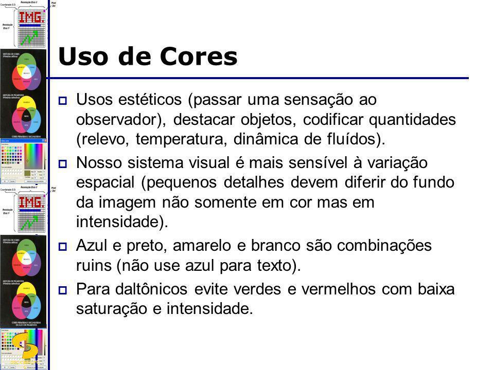 Uso de Cores Usos estéticos (passar uma sensação ao observador), destacar objetos, codificar quantidades (relevo, temperatura, dinâmica de fluídos).