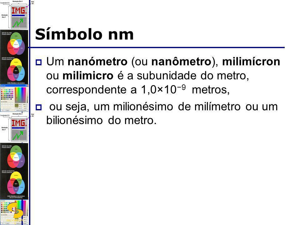 Símbolo nm Um nanómetro (ou nanômetro), milimícron ou milimicro é a subunidade do metro, correspondente a 1,0×10−9 metros,