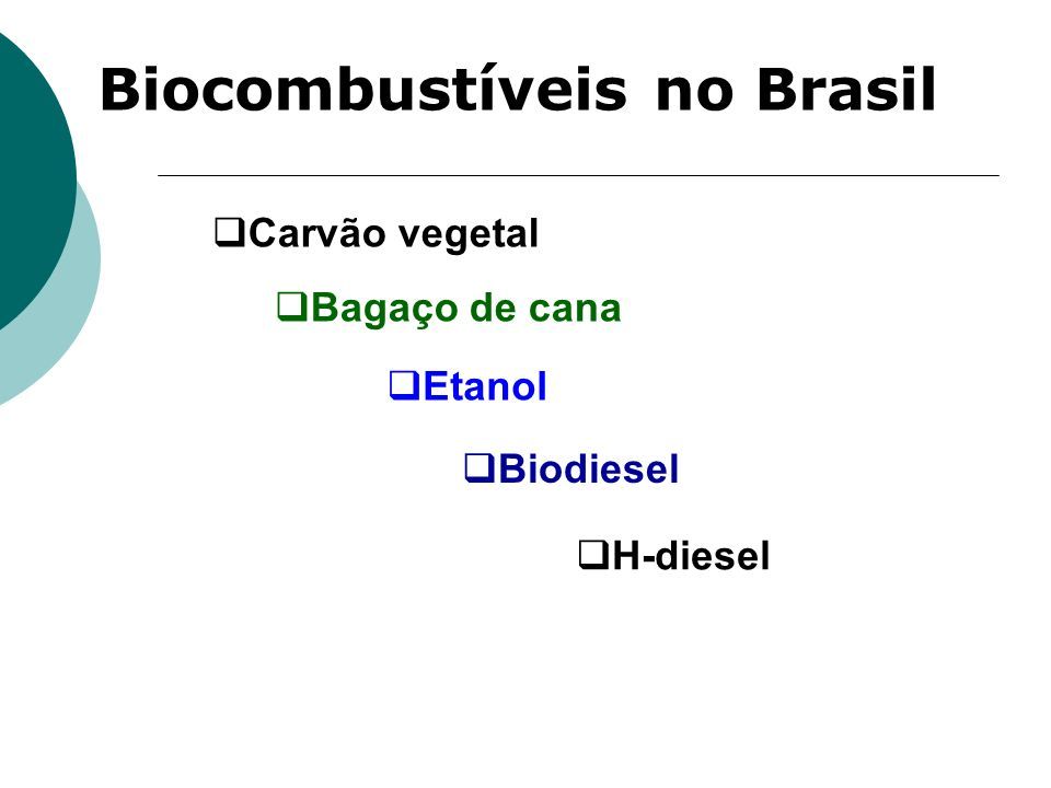 Biocombustíveis no Brasil