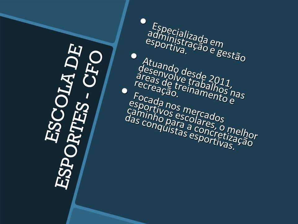 ESCOLA DE ESPORTES - CFO