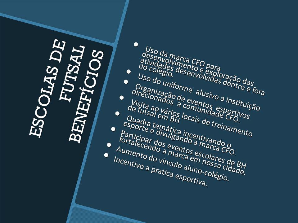 ESCOLAS DE FUTSAL BENEFÍCIOS