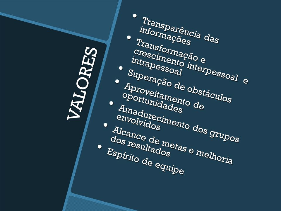 VALORES Transparência das informações