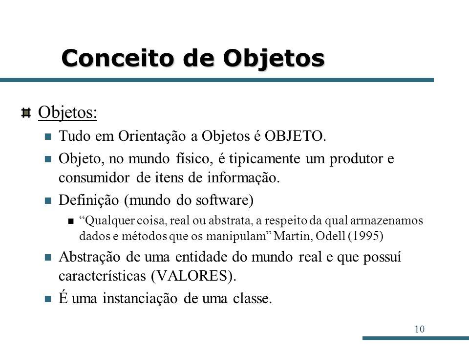 Conceito de Objetos Objetos: Tudo em Orientação a Objetos é OBJETO.