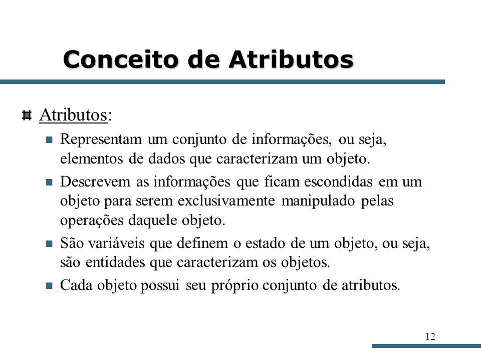 Conceito de Atributos Atributos: