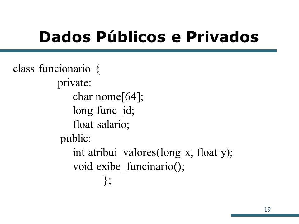 Dados Públicos e Privados