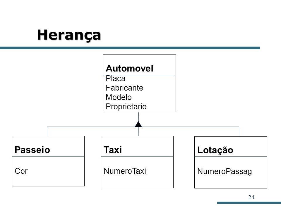 Herança Automovel Passeio Taxi Lotação Placa Fabricante Modelo