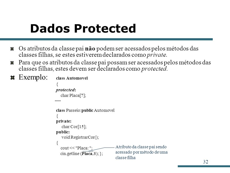 Dados Protected Exemplo: class Automovel