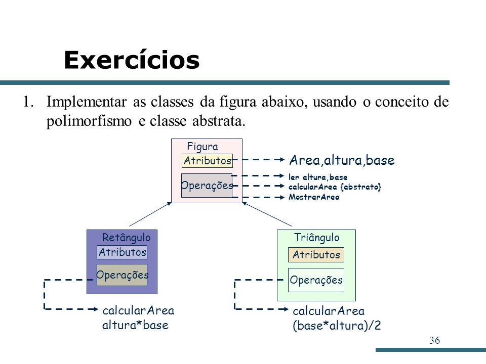Exercícios Implementar as classes da figura abaixo, usando o conceito de. polimorfismo e classe abstrata.