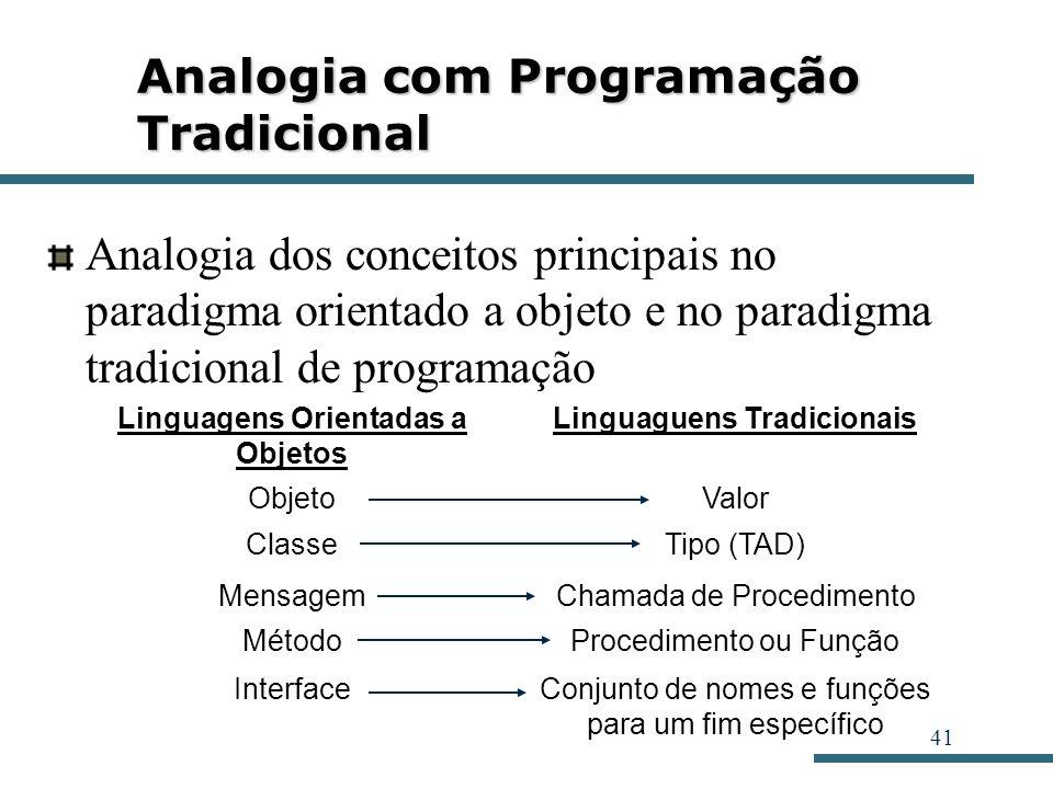 Analogia com Programação Tradicional