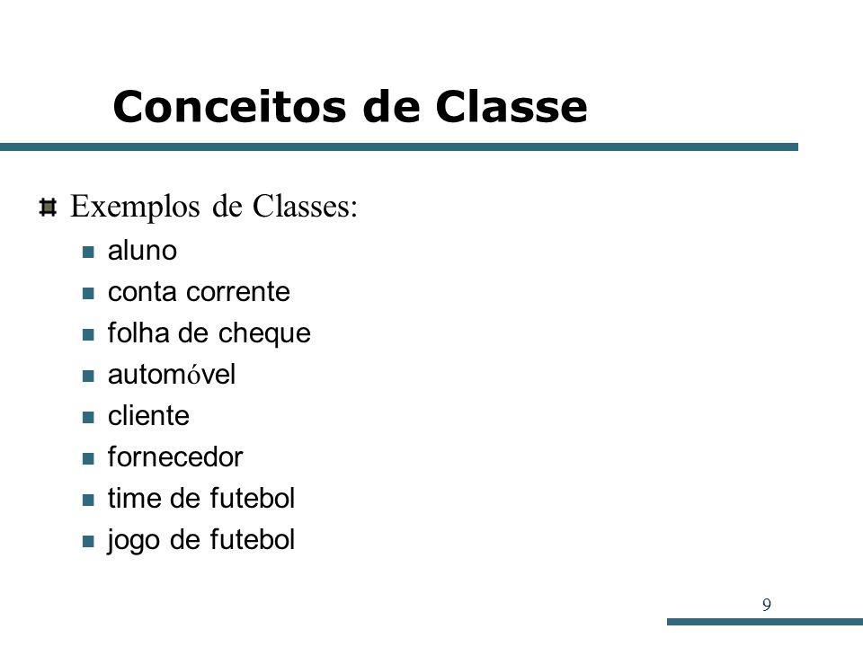 Conceitos de Classe Exemplos de Classes: aluno conta corrente