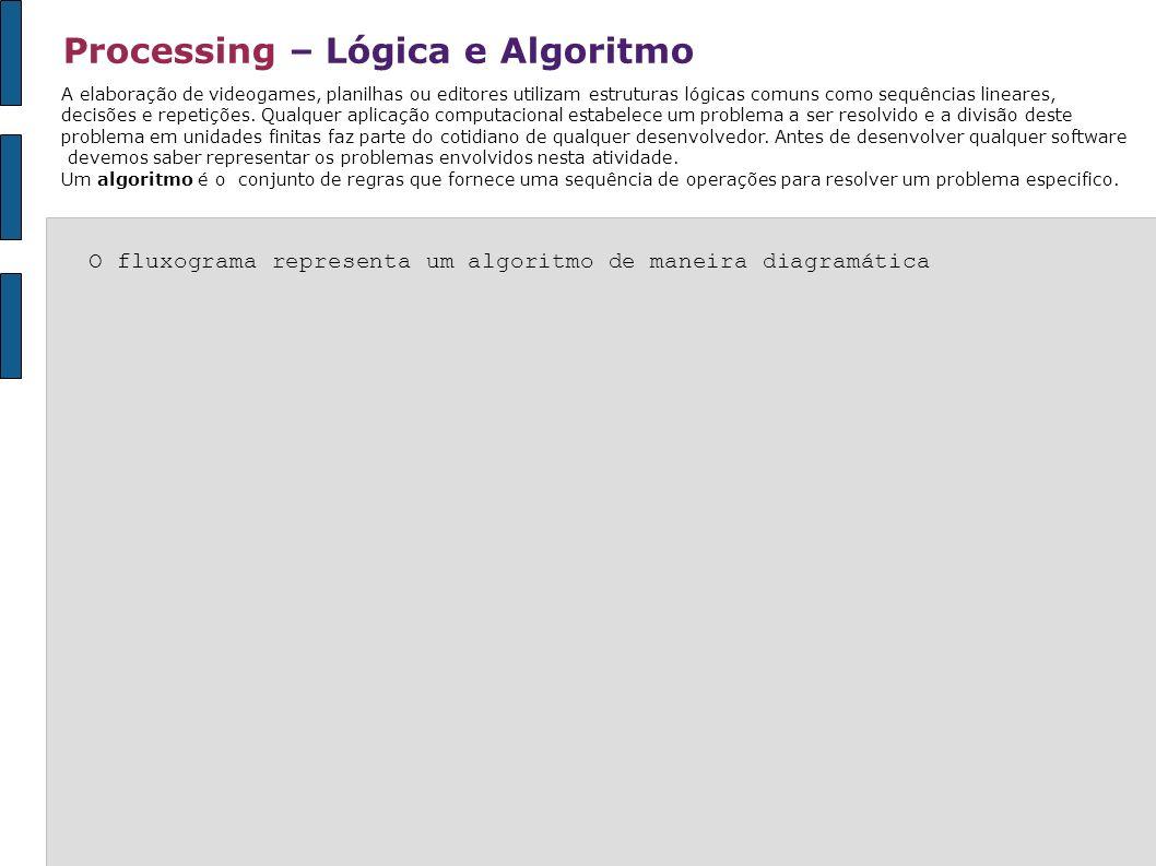 Processing – Lógica e Algoritmo