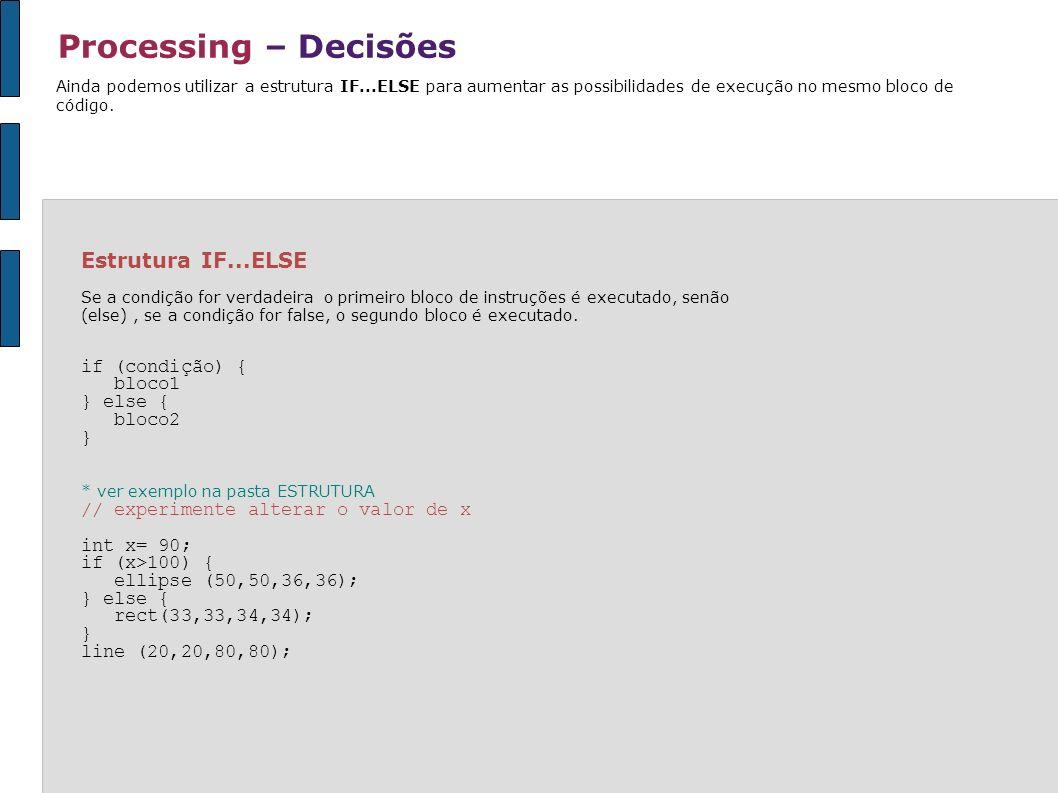 Processing – Decisões Estrutura IF...ELSE if (condição) { bloco1