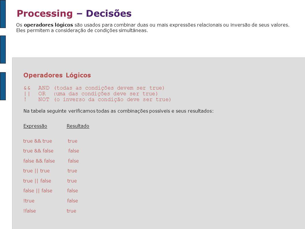 Processing – Decisões Operadores Lógicos