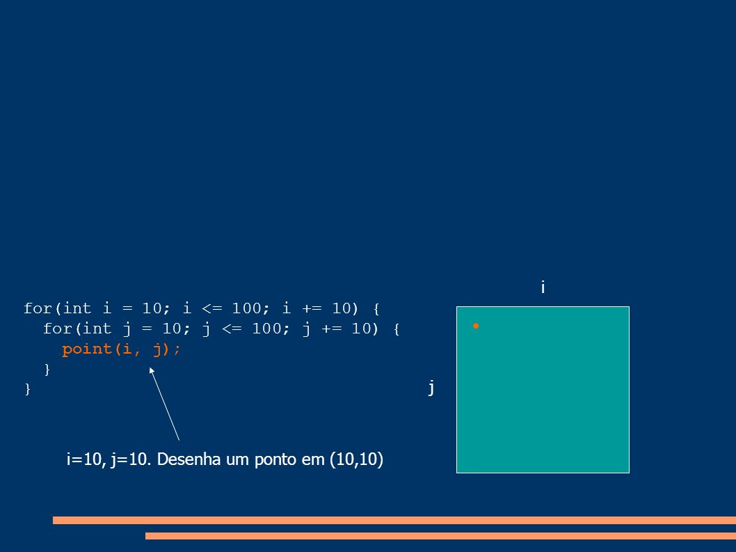 ifor(int i = 10; i <= 100; i += 10) { for(int j = 10; j <= 100; j += 10) { point(i, j); } j.