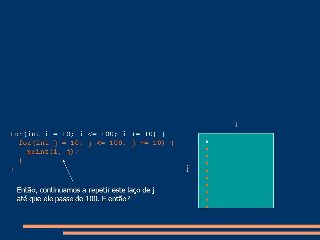 i for(int i = 10; i <= 100; i += 10) { for(int j = 10; j <= 100; j += 10) { point(i, j); } j. Então, continuamos a repetir este laço de j.