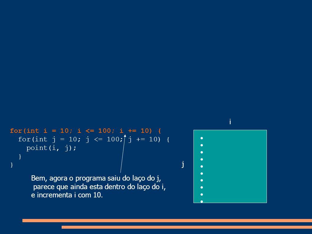 i for(int i = 10; i <= 100; i += 10) { for(int j = 10; j <= 100; j += 10) { point(i, j); } j. Bem, agora o programa saiu do laço do j,