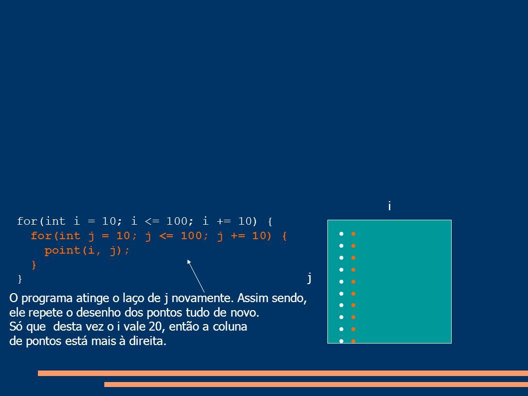 ifor(int i = 10; i <= 100; i += 10) { for(int j = 10; j <= 100; j += 10) { point(i, j); } j. O programa atinge o laço de j novamente. Assim sendo,