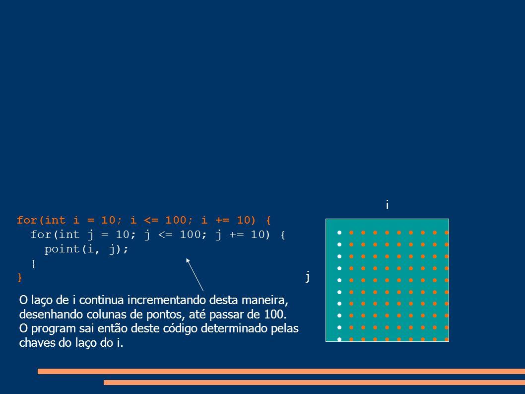 i for(int i = 10; i <= 100; i += 10) { for(int j = 10; j <= 100; j += 10) { point(i, j); } j. O laço de i continua incrementando desta maneira,