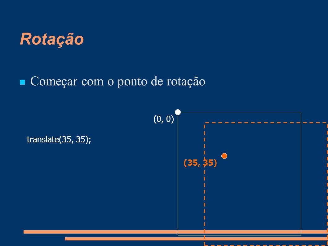 Rotação Começar com o ponto de rotação (0, 0) translate(35, 35);