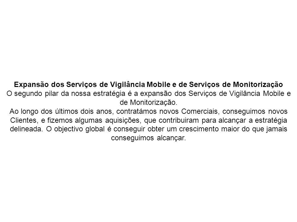 Expansão dos Serviços de Vigilância Mobile e de Serviços de Monitorização