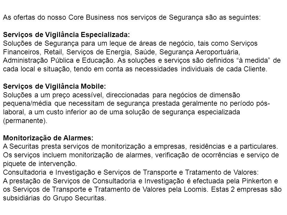As ofertas do nosso Core Business nos serviços de Segurança são as seguintes: Serviços de Vigilância Especializada: Soluções de Segurança para um leque de áreas de negócio, tais como Serviços Financeiros, Retail, Serviços de Energia, Saúde, Segurança Aeroportuária, Administração Pública e Educação.